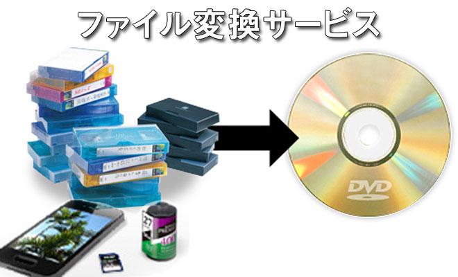 ファイル変換サービス